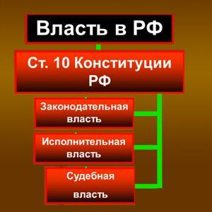 Органы власти Новопавловска