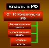 Органы власти в Новопавловске