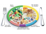 Гостинично-ресторанный комплекс Империя - иконка «питание» в Новопавловске